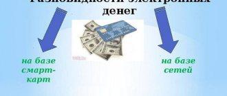 Основа электронных денег